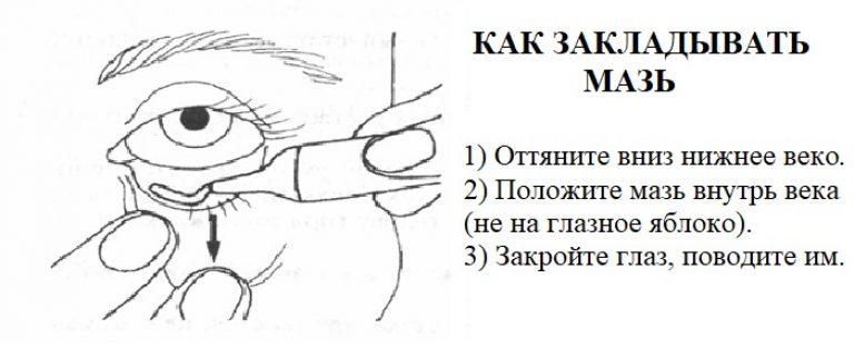 Как наносить тетрациклин на глаз