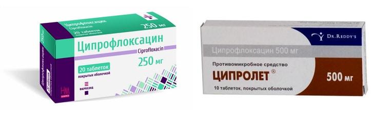 Ципрофлоксацин или Ципролет