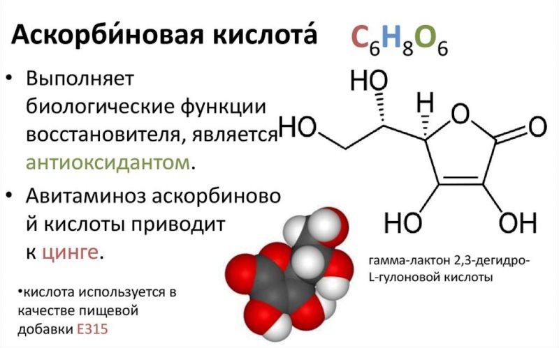 Структурная формула аскорбиновой кислоты