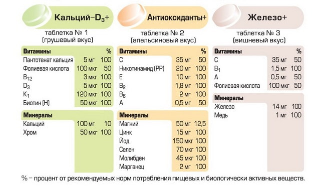 Состав Алфавит Тинейджер