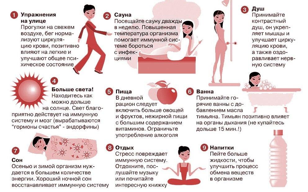Факторы укрепляющие иммунитет