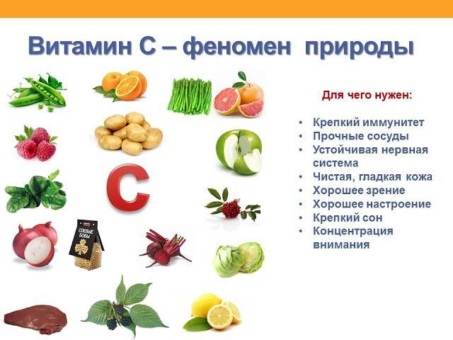 Для чего нужен витамин C