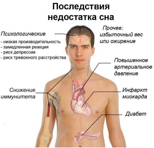 Причины нервного срыва