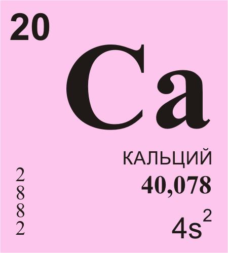 Кальций - химический элемент таблицы Менделеева