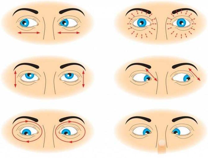Упражнения при диплопии глаз