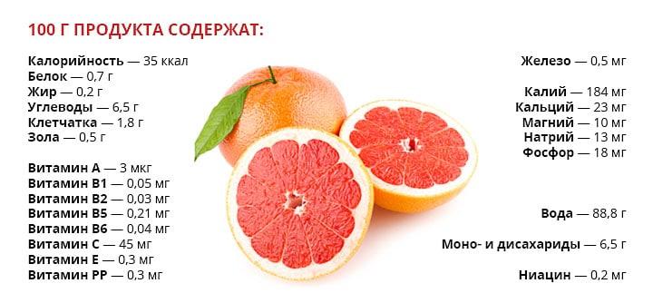 Химический состав грейпфрута