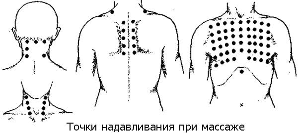 Методика массажа при бронхиальной астме