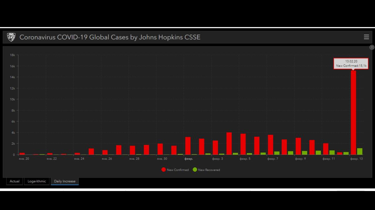 Количество заболевших коронавирусом