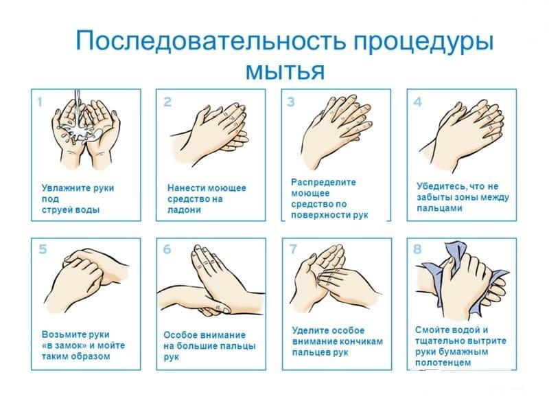 Правила мытья рук