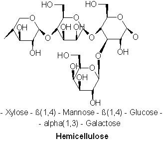 Структурная формула Гемицеллюлозы