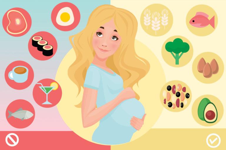 Что нельзя есть беременным