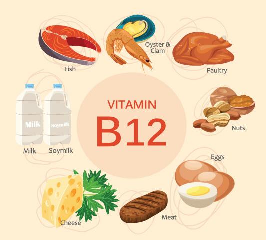 Какую форму витамина B12 выбрать?